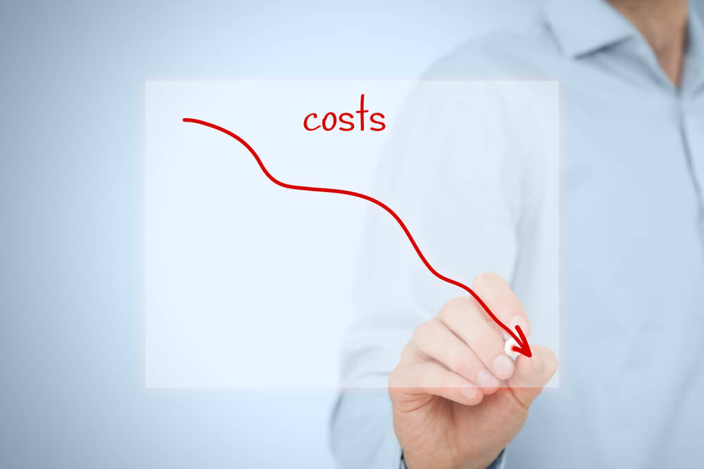 Kostenmanagent
